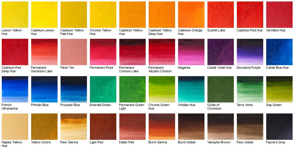 Colores de los óleos Winsor & Newton Winton