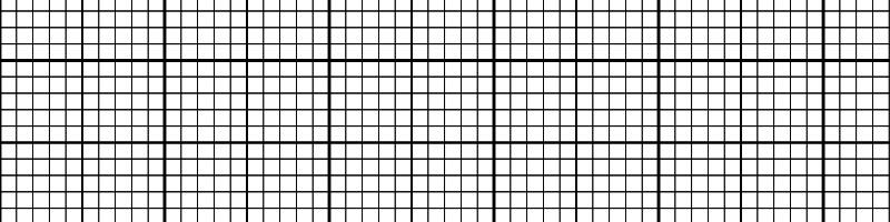 Cuadrícula del papel milimetrado