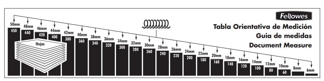 Diámetro de la espiral según el número de hojas
