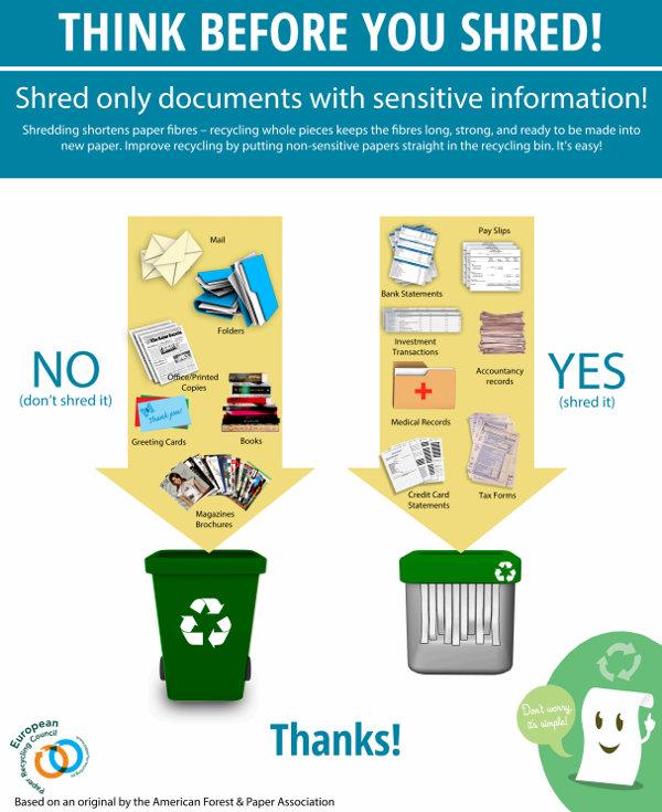 Guía informativa triturado y reciclaje de papel
