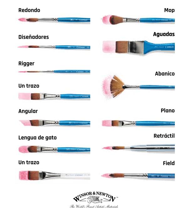 Tipos de punta de los pinceles para acuarela