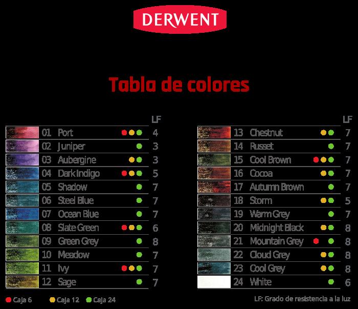 tabla de colores graphitint